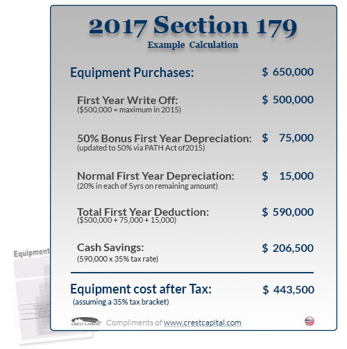 2017 section 179 tax deduction write off